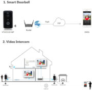 IP Intercom Dahua – 1mp Wi-Fi Villa Outdoor Station – VTO2111D-WP 2