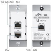 UBNT UniFi AP In Wall – pack 5 2