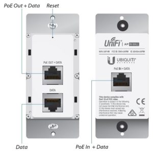 UBNT UniFi AP In Wall - pack 5